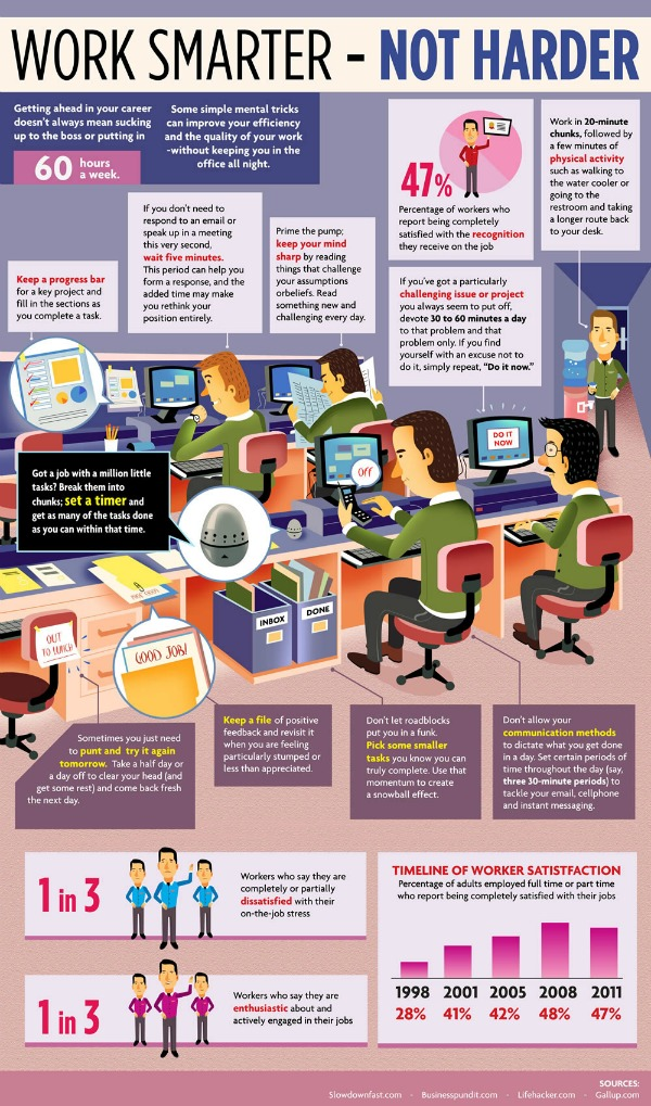 working-smarter-infographic