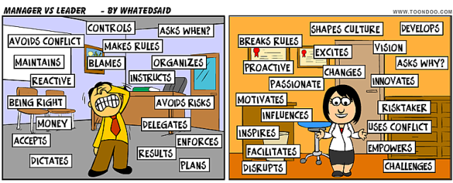 LeadershipvsManagement-cartoon_zps3c26815f