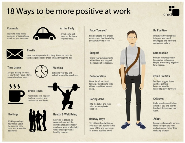 18-More-Positive-Ways-Infographic